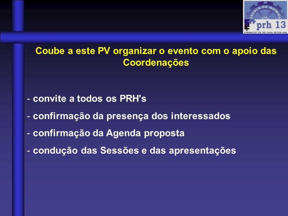 Coube a este PV organizar o evento com o apoio das Coordenações