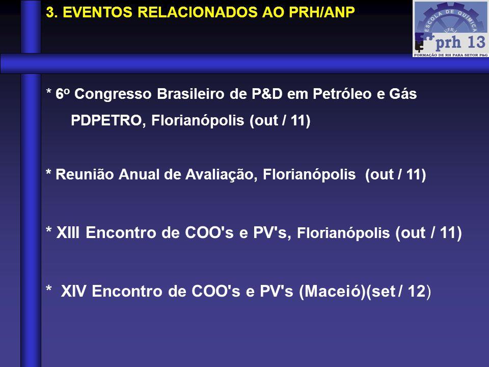 * XIII Encontro de COO s e PV s, Florianópolis (out / 11)