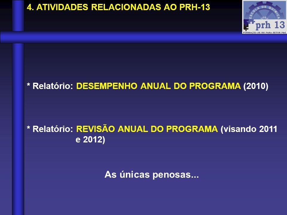 As únicas penosas... 4. ATIVIDADES RELACIONADAS AO PRH-13