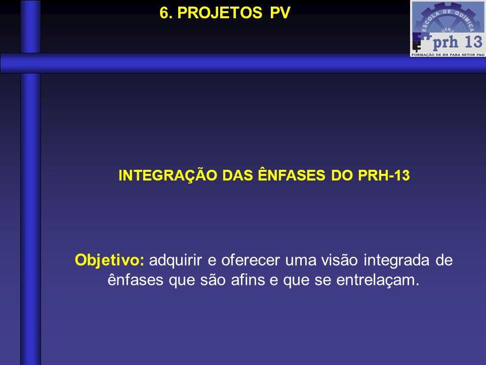 INTEGRAÇÃO DAS ÊNFASES DO PRH-13