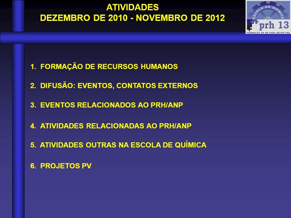 ATIVIDADES DEZEMBRO DE 2010 - NOVEMBRO DE 2012