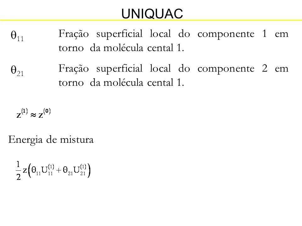 UNIQUAC11. Fração superficial local do componente 1 em torno da molécula cental 1. 21.