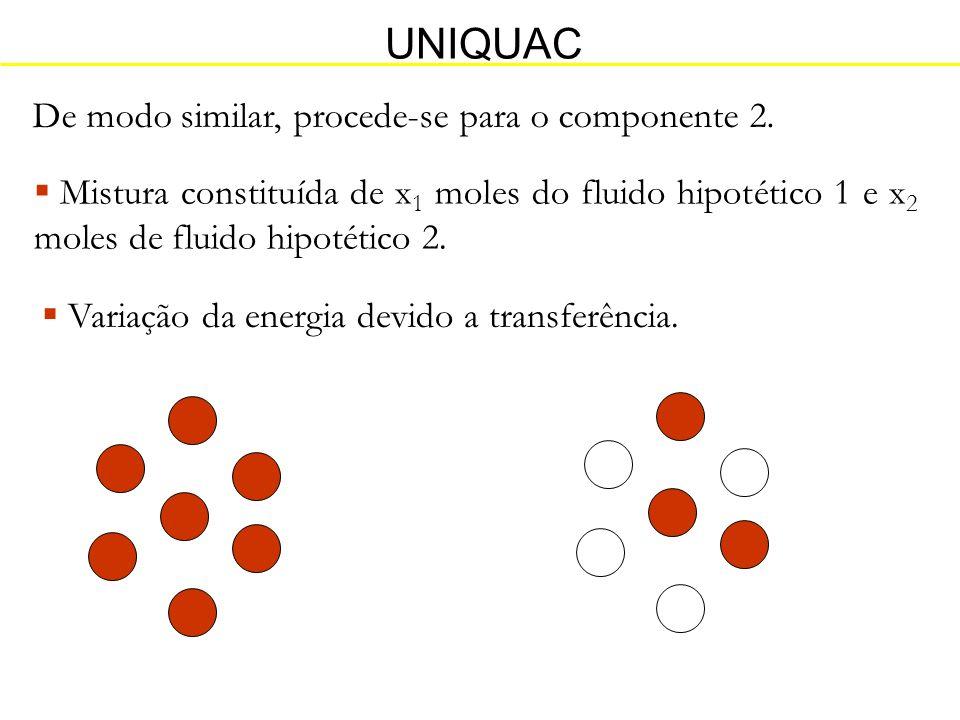 UNIQUAC De modo similar, procede-se para o componente 2.