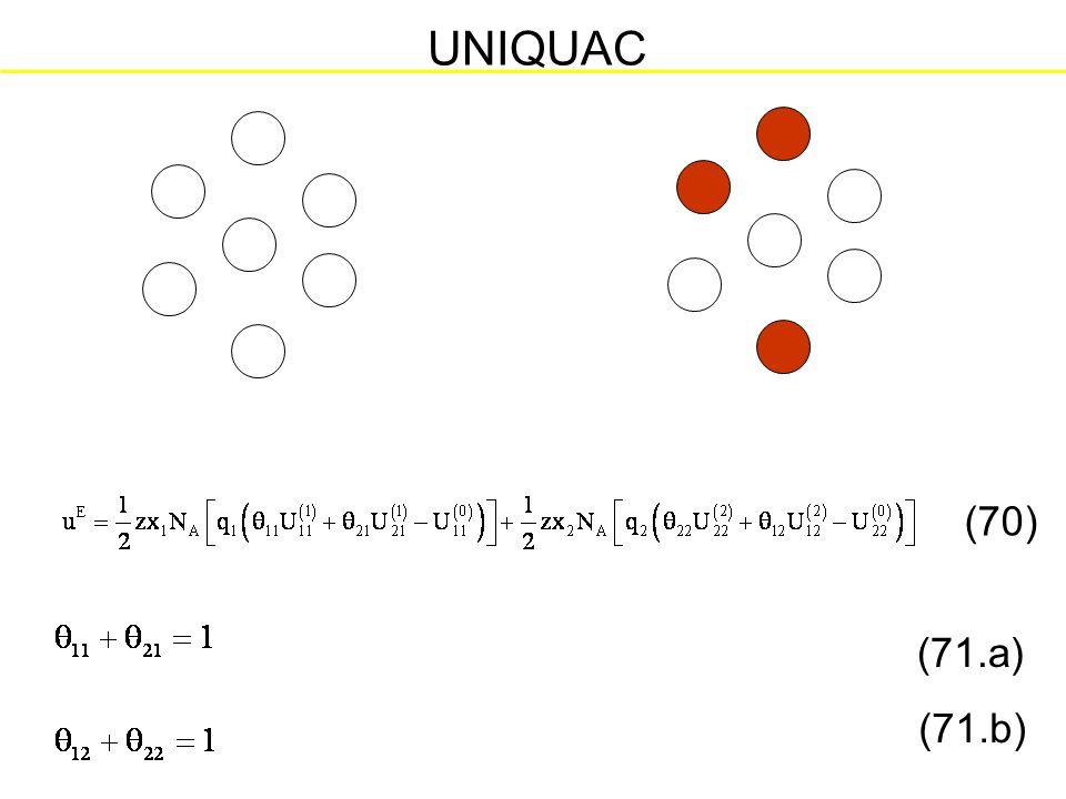 UNIQUAC x2 (70) (71.a) (71.b)
