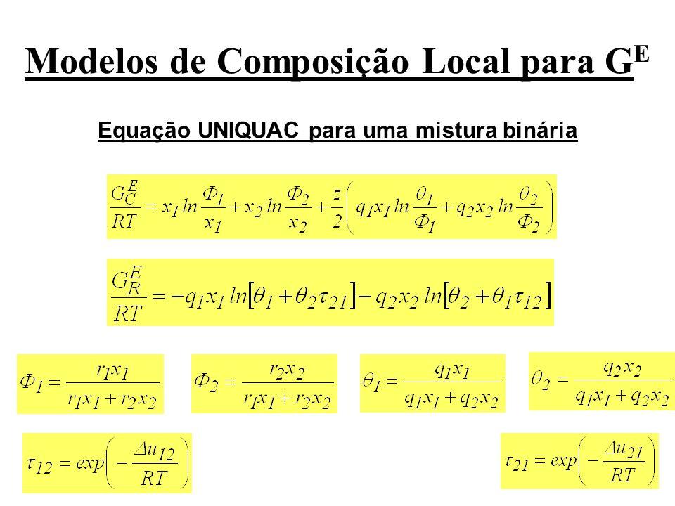Modelos de Composição Local para GE
