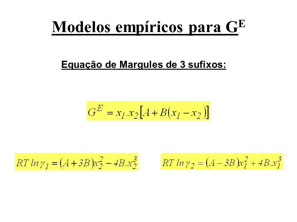 Modelos empíricos para GE