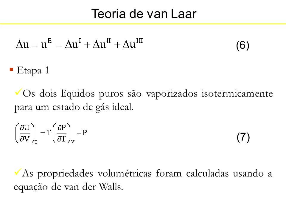 Teoria de van Laar (6) Etapa 1