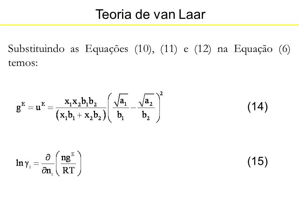 Teoria de van Laar Substituindo as Equações (10), (11) e (12) na Equação (6) temos: (14) (15)
