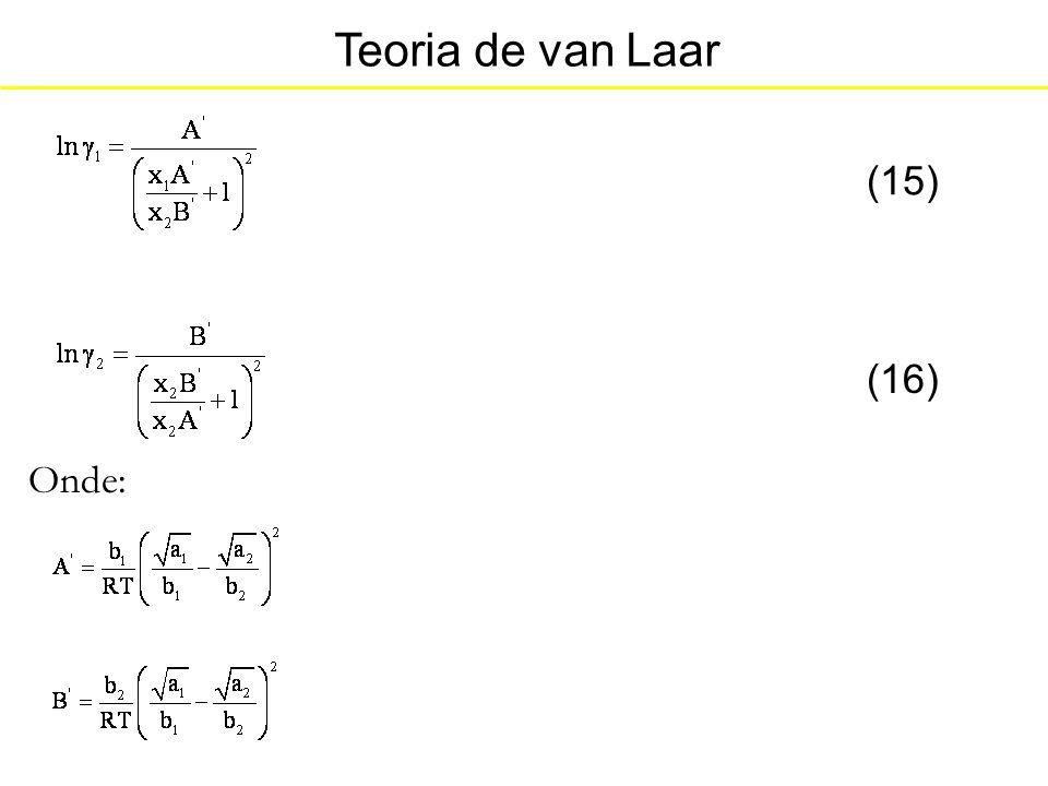 Teoria de van Laar (15) (16) Onde: