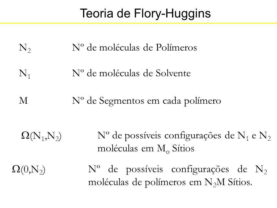 Teoria de Flory-Huggins