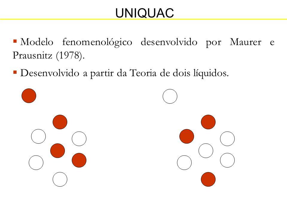 UNIQUAC Modelo fenomenológico desenvolvido por Maurer e Prausnitz (1978). Desenvolvido a partir da Teoria de dois líquidos.