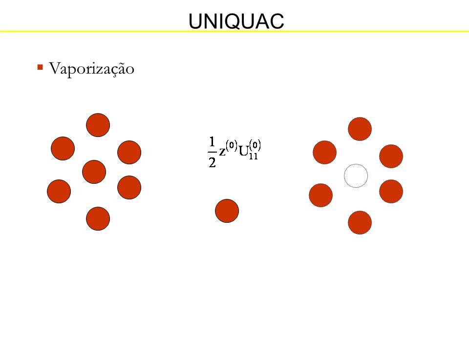 UNIQUAC Vaporização