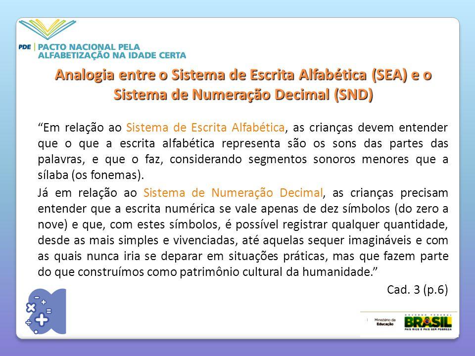 Analogia entre o Sistema de Escrita Alfabética (SEA) e o Sistema de Numeração Decimal (SND)