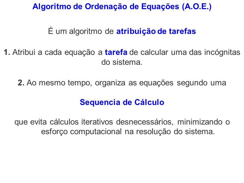 Algoritmo de Ordenação de Equações (A.O.E.)