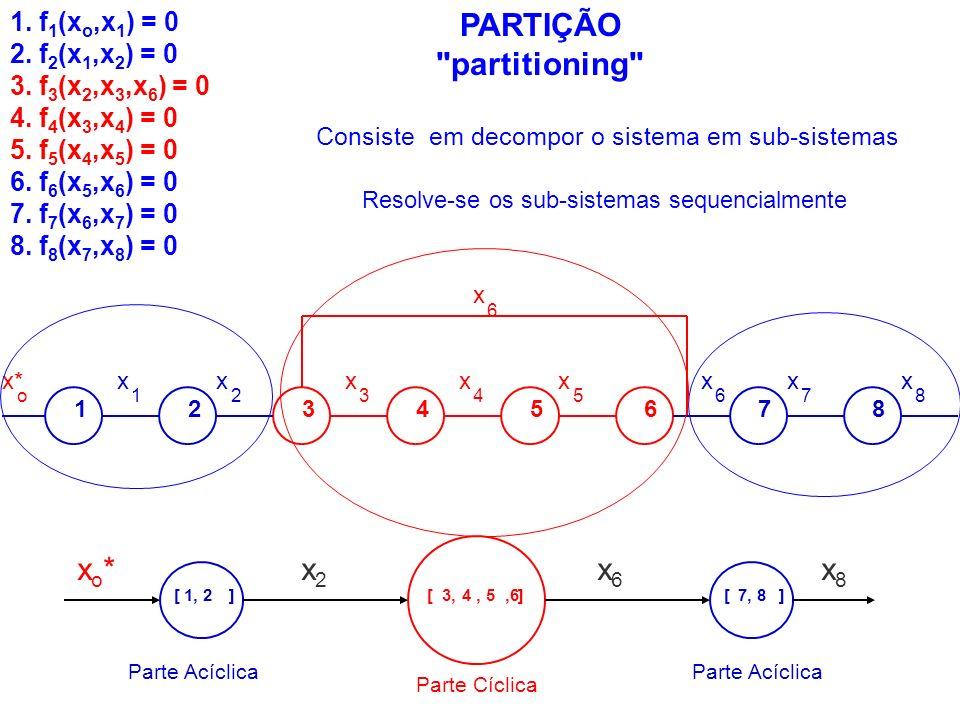 PARTIÇÃO partitioning