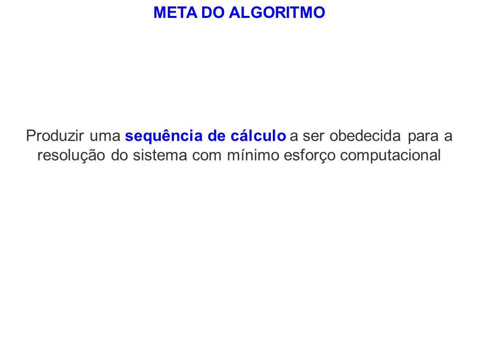 META DO ALGORITMO Produzir uma sequência de cálculo a ser obedecida para a resolução do sistema com mínimo esforço computacional.