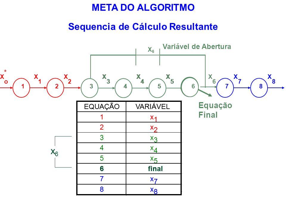 Sequencia de Cálculo Resultante