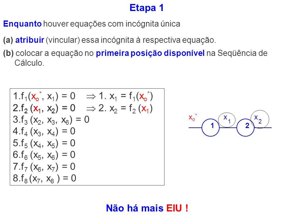 Etapa 1 1.f1(xo*, x1) = 0 2.f2 (x1, x2) = 0 3.f3 (x2, x3, x6) = 0