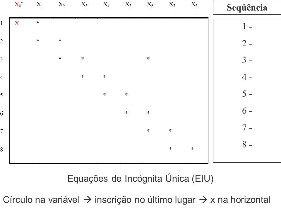 Equações de Incógnita Única (EIU)