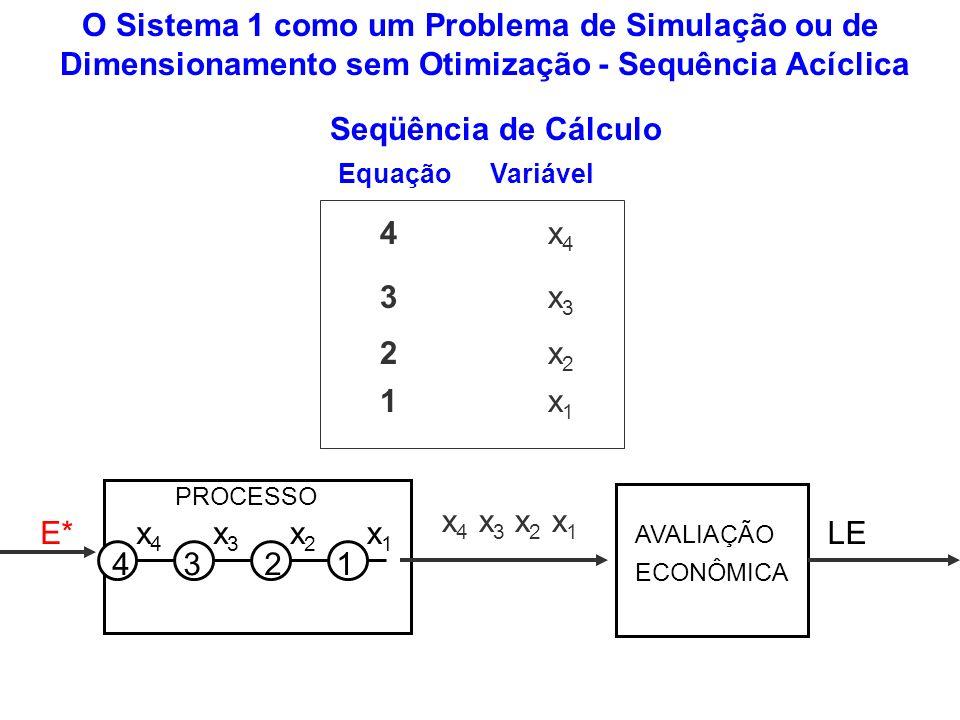 O Sistema 1 como um Problema de Simulação ou de