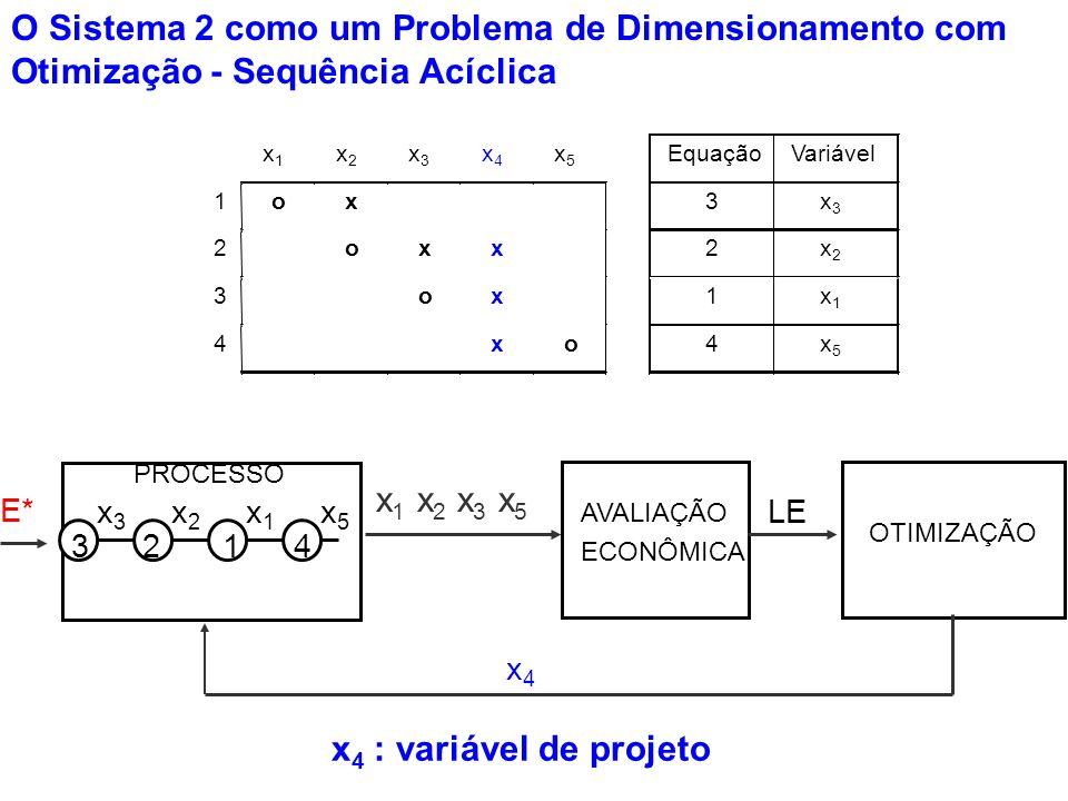 O Sistema 2 como um Problema de Dimensionamento com Otimização - Sequência Acíclica