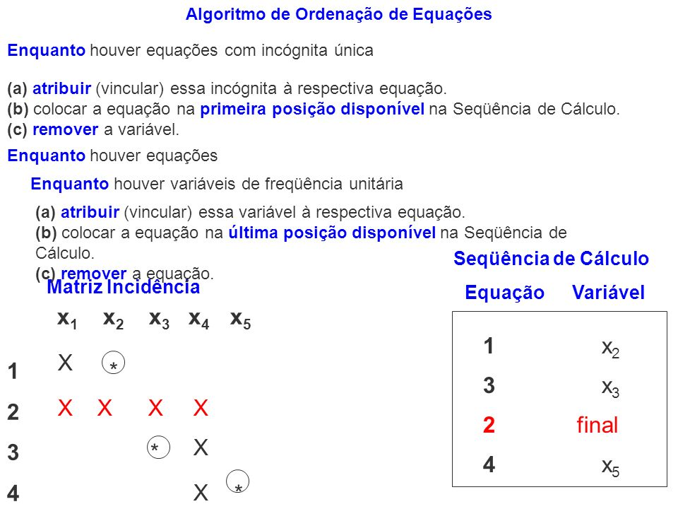 Algoritmo de Ordenação de Equações