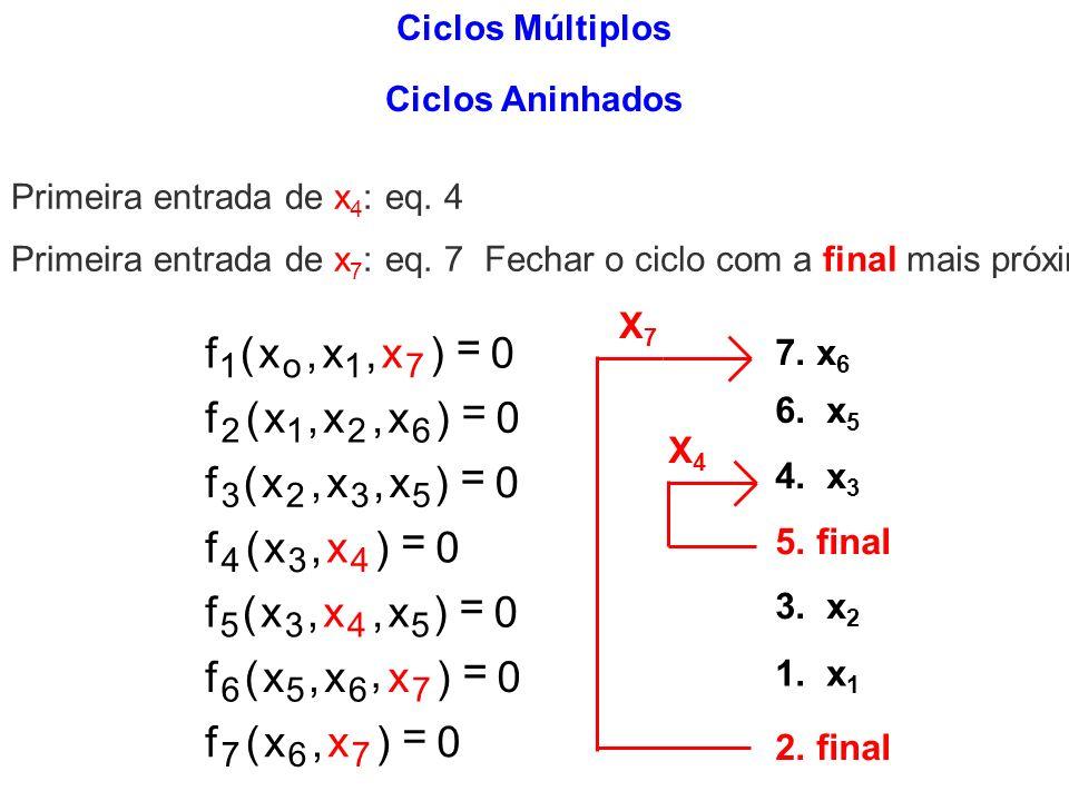 f x ( , ) = X7 7. x6 6. x5 X4 4. x3 5. final 3. x2 1. x1 2. final