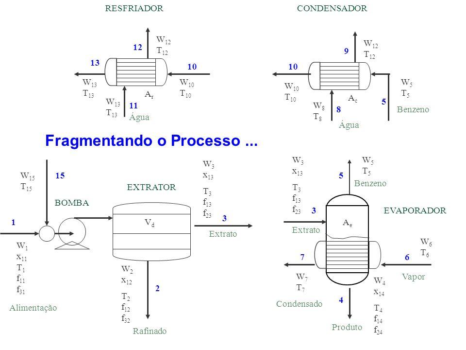 Fragmentando o Processo ...