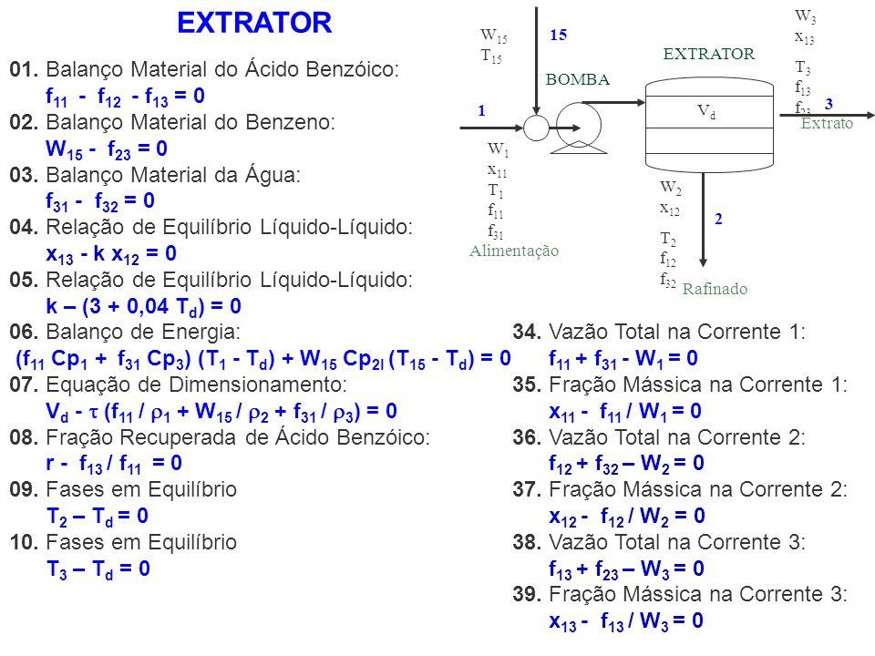 EXTRATOR 01. Balanço Material do Ácido Benzóico: f11 - f12 - f13 = 0