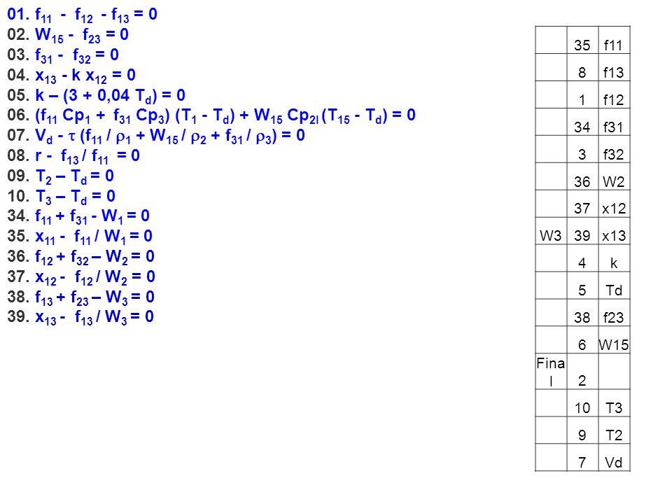 01. f11 - f12 - f13 = 0 02. W15 - f23 = 0. 03. f31 - f32 = 0. 04. x13 - k x12 = 0.