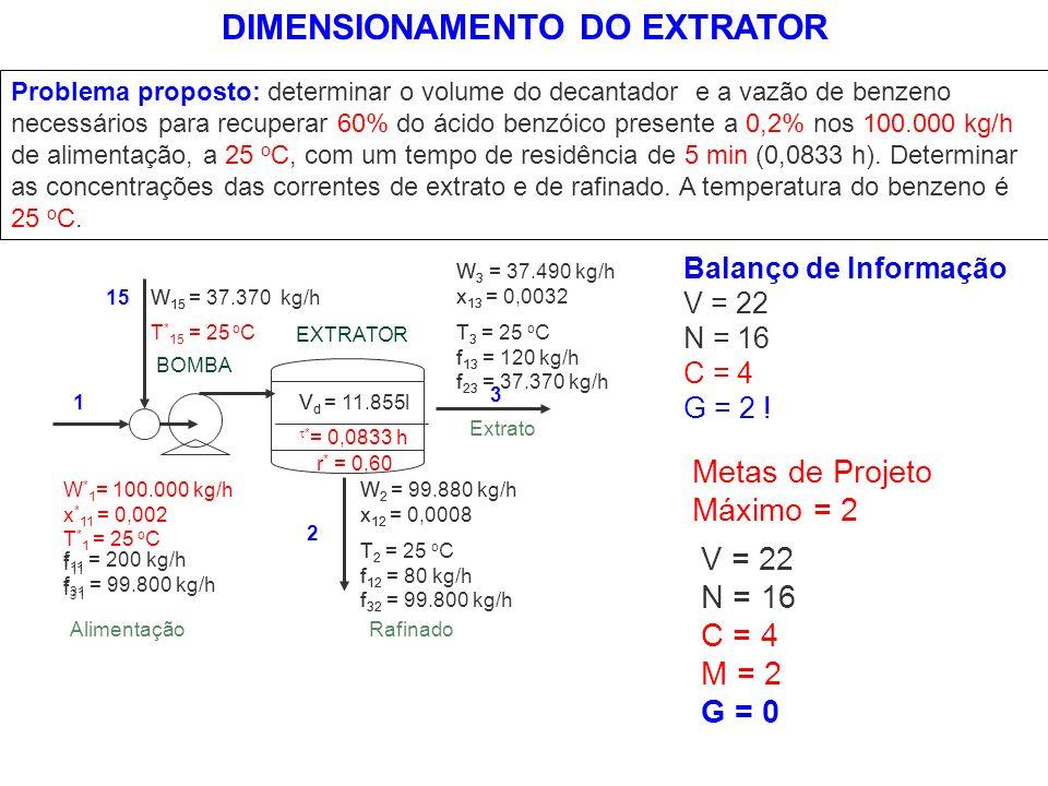DIMENSIONAMENTO DO EXTRATOR