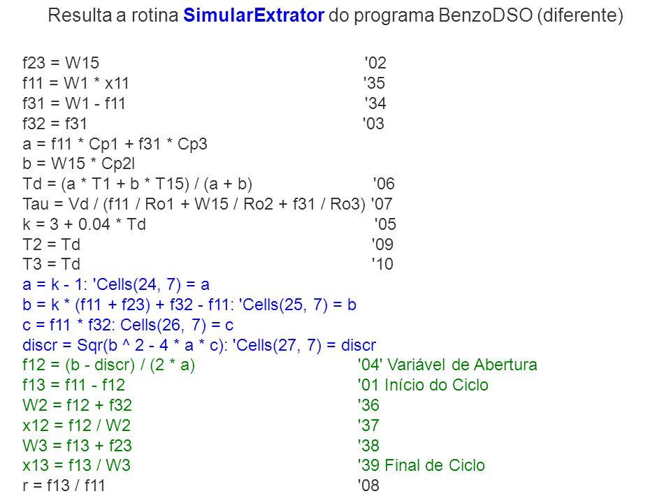 Resulta a rotina SimularExtrator do programa BenzoDSO (diferente)