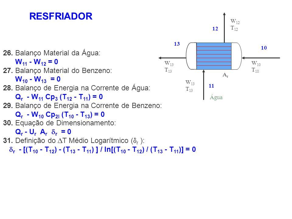 RESFRIADOR 26. Balanço Material da Água: W11 - W12 = 0