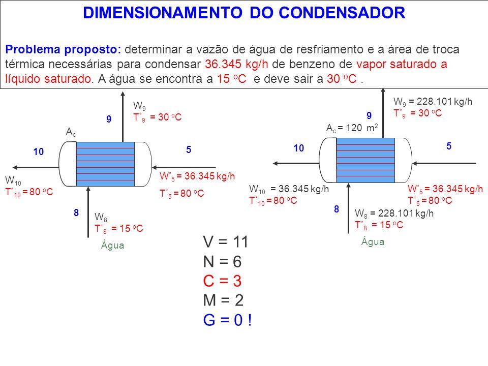 DIMENSIONAMENTO DO CONDENSADOR