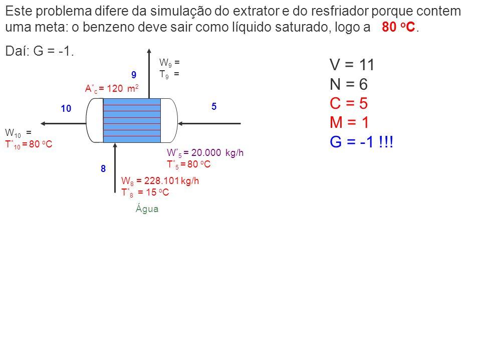 Este problema difere da simulação do extrator e do resfriador porque contem uma meta: o benzeno deve sair como líquido saturado, logo a 80 oC.
