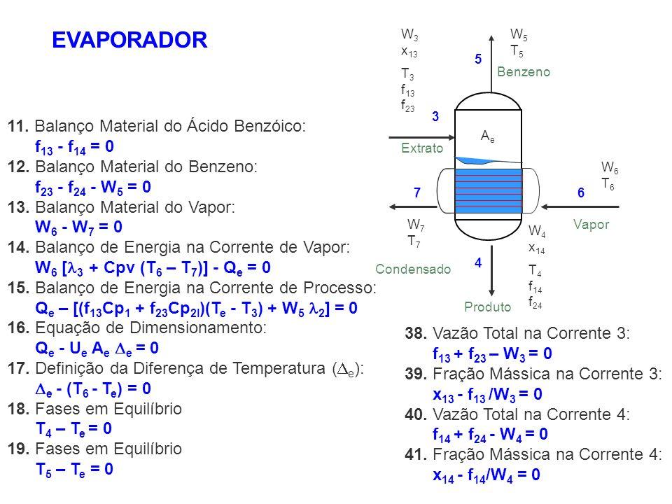 EVAPORADOR 11. Balanço Material do Ácido Benzóico: f13 - f14 = 0