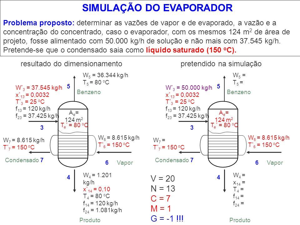 SIMULAÇÃO DO EVAPORADOR