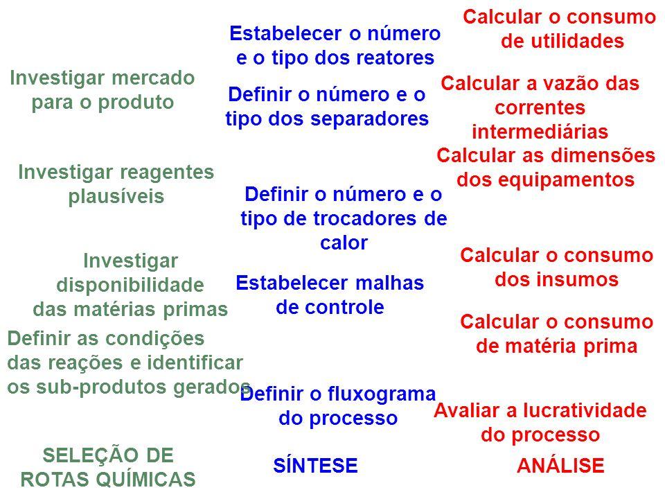 Calcular as dimensões dos equipamentos