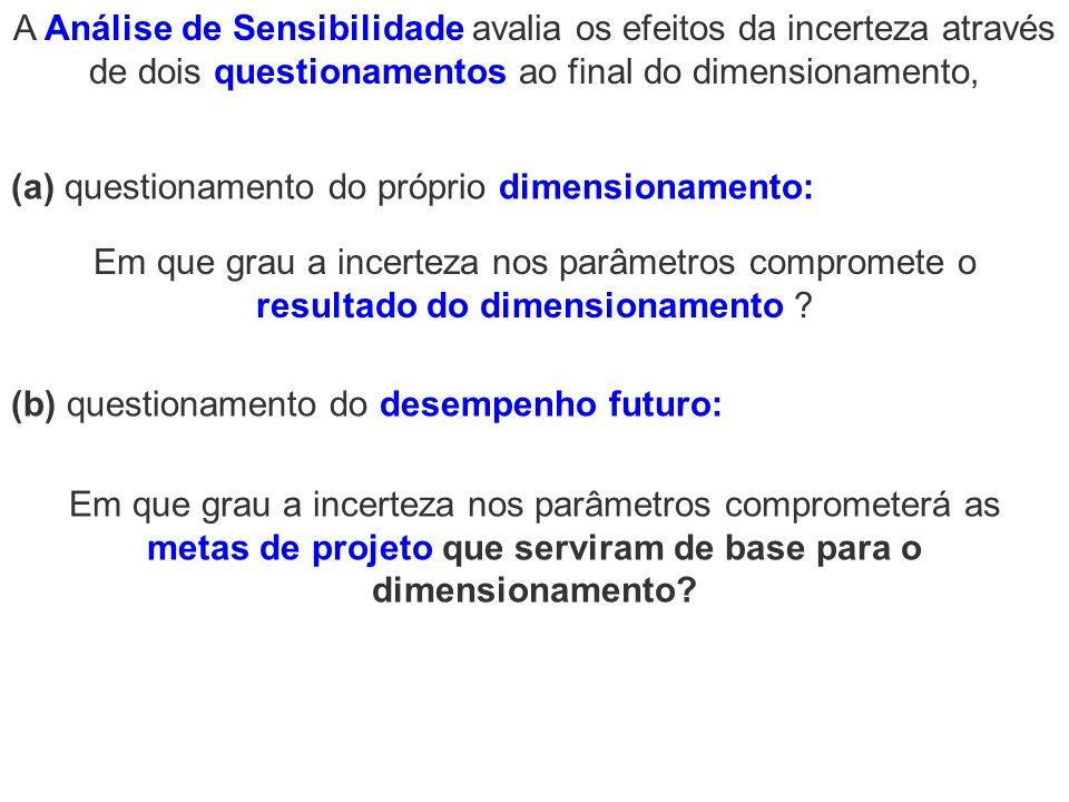 A Análise de Sensibilidade avalia os efeitos da incerteza através de dois questionamentos ao final do dimensionamento,