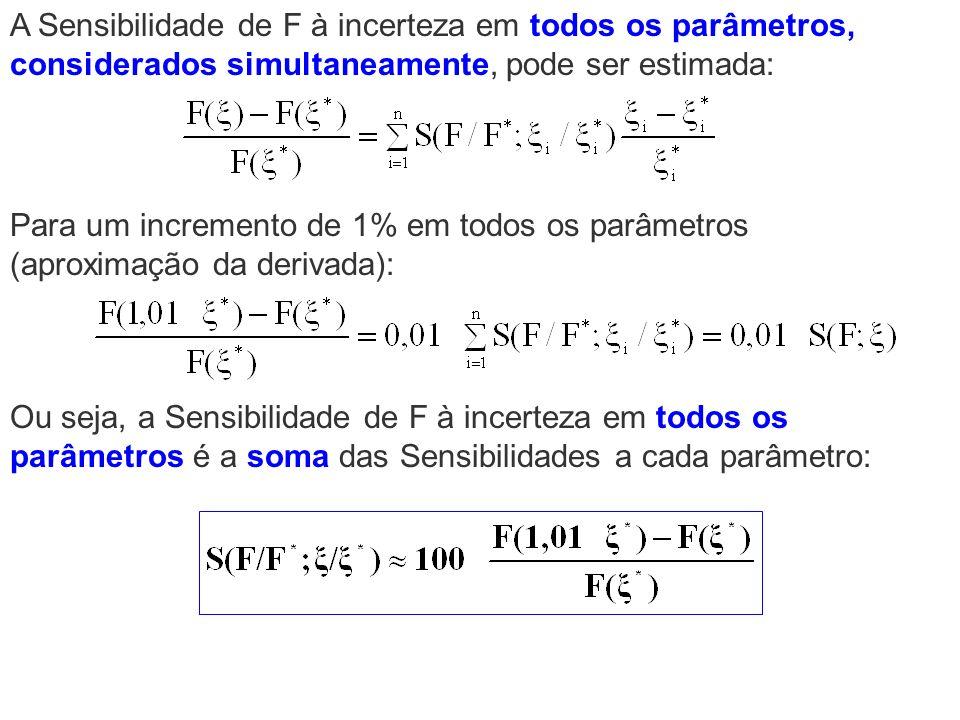 A Sensibilidade de F à incerteza em todos os parâmetros, considerados simultaneamente, pode ser estimada: