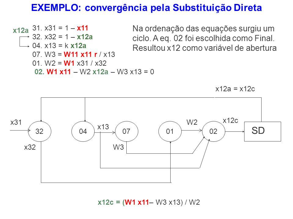 EXEMPLO: convergência pela Substituição Direta
