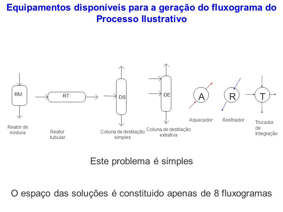 Este problema é simples