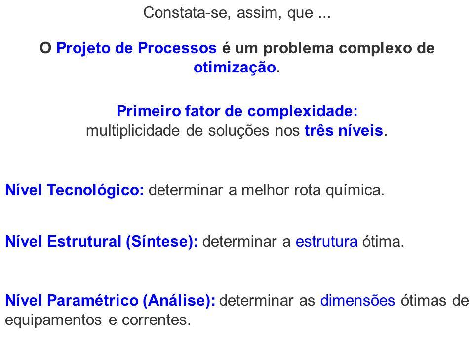 O Projeto de Processos é um problema complexo de otimização.