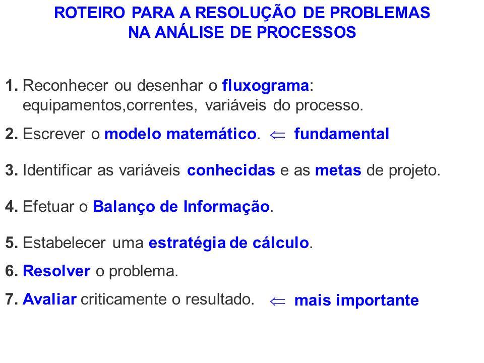 ROTEIRO PARA A RESOLUÇÃO DE PROBLEMAS NA ANÁLISE DE PROCESSOS