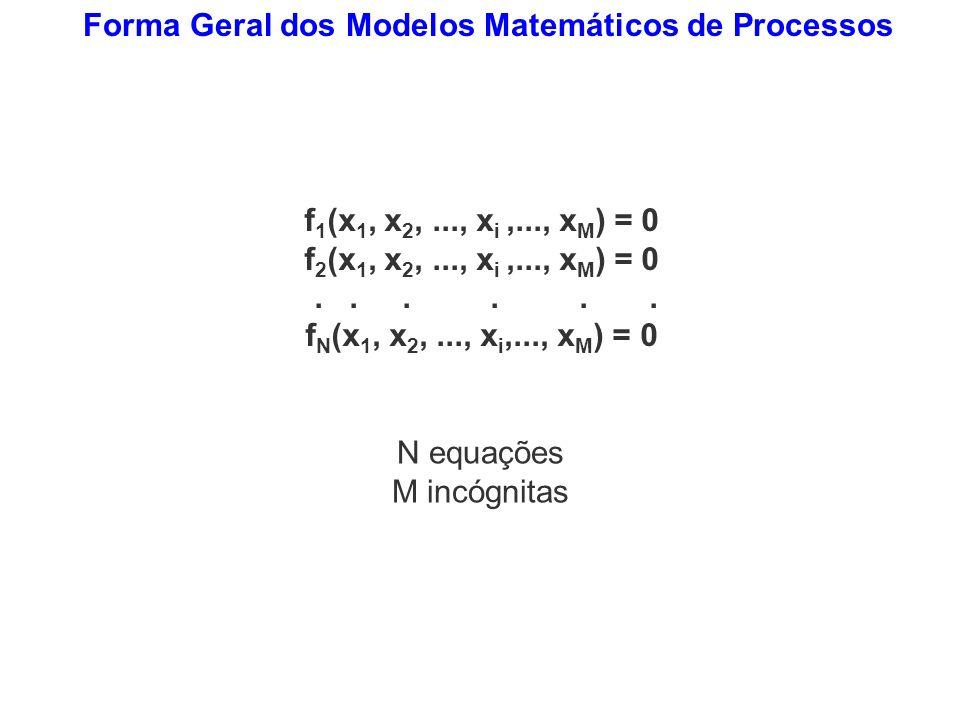 Forma Geral dos Modelos Matemáticos de Processos