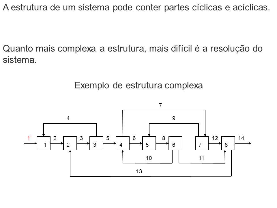 Exemplo de estrutura complexa