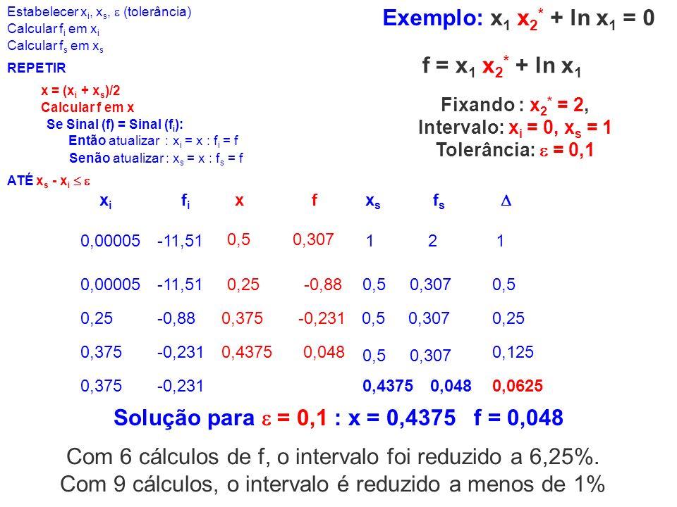 Fixando : x2* = 2, Intervalo: xi = 0, xs = 1 Tolerância:  = 0,1