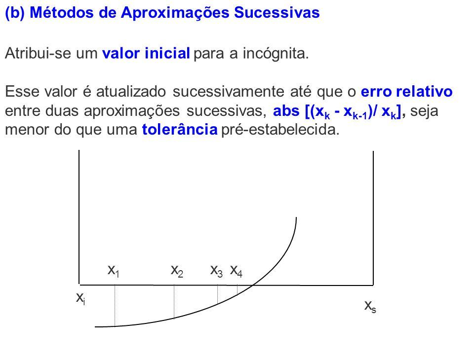 (b) Métodos de Aproximações Sucessivas