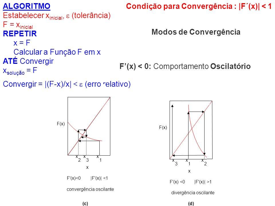 Estabelecer xinicial,  (tolerância) F = xinicial REPETIR x = F