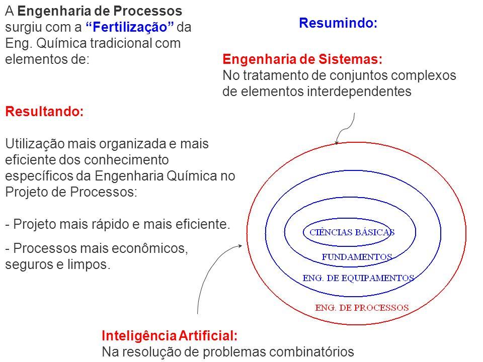 Engenharia de Sistemas: No tratamento de conjuntos complexos